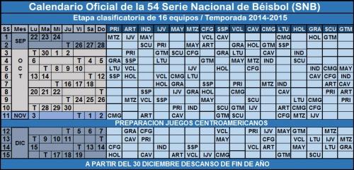 Calendario 54 SNB, Cuba