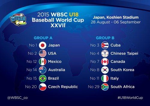 Calendario Mundial Sub 18