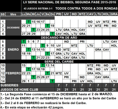 Calendario segunda fase 2015