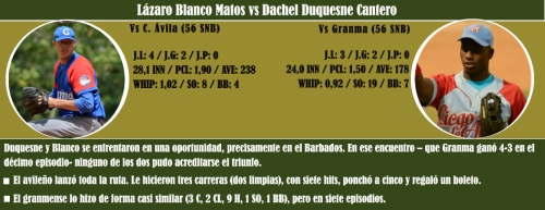 lazaro-vs-dachel